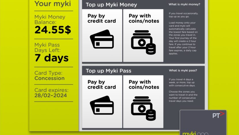Myki Kiosk Feature Image of Interface and Card